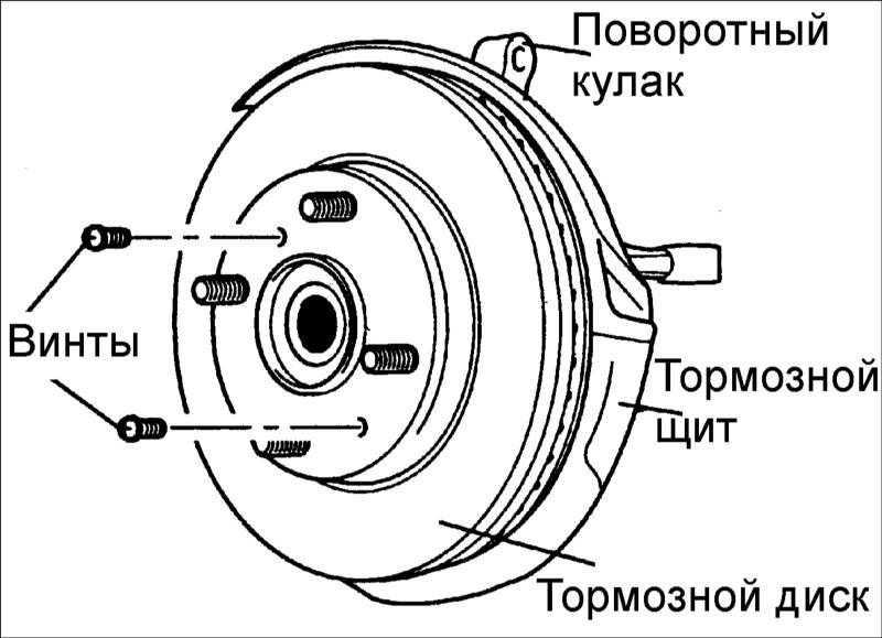 Ступица переднего колеса фото