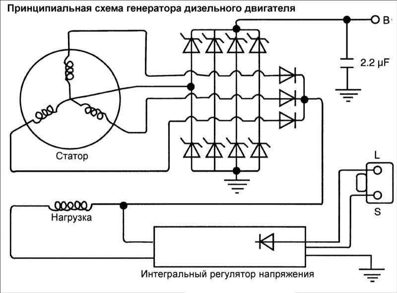 Генератор дизельного двигателя
