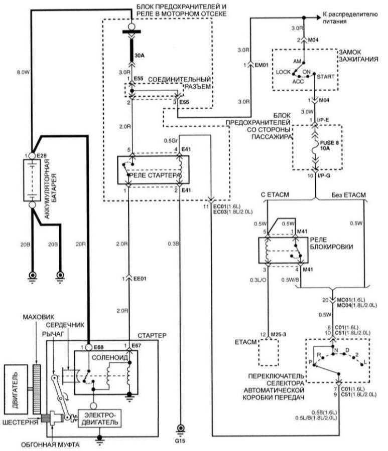 Схема стартера элантра