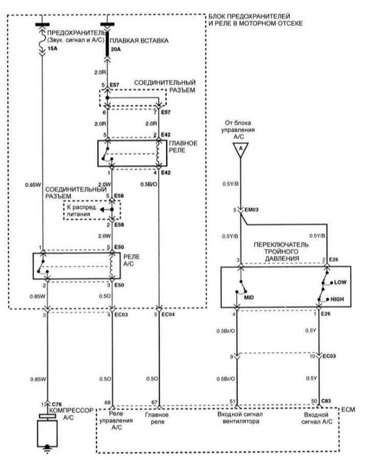 Электрическая схема подушек
