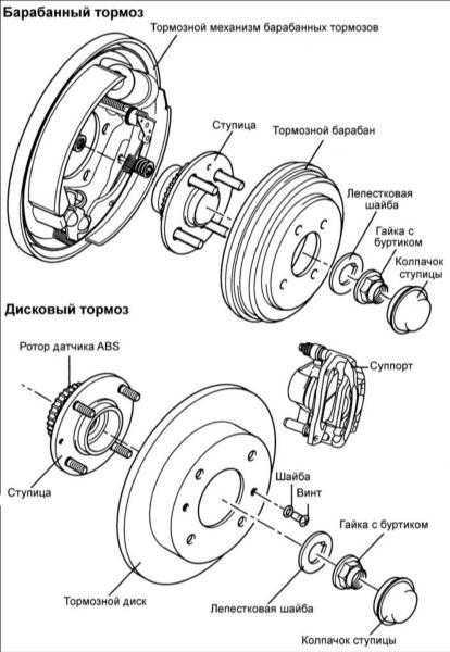 ось/ступица заднего колеса